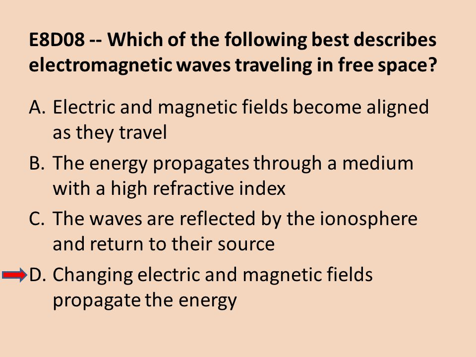 E8D08 -- Which of the following best describes electromagnetic waves traveling in free space