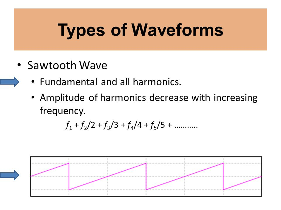 Types of Waveforms Sawtooth Wave Fundamental and all harmonics.