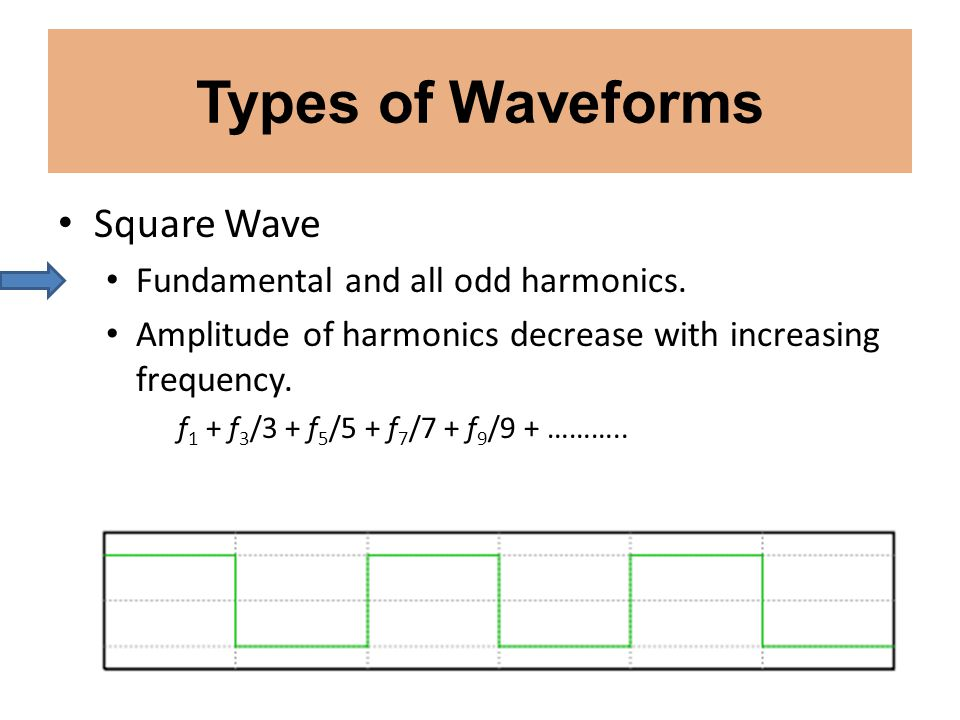 Types of Waveforms Square Wave Fundamental and all odd harmonics.