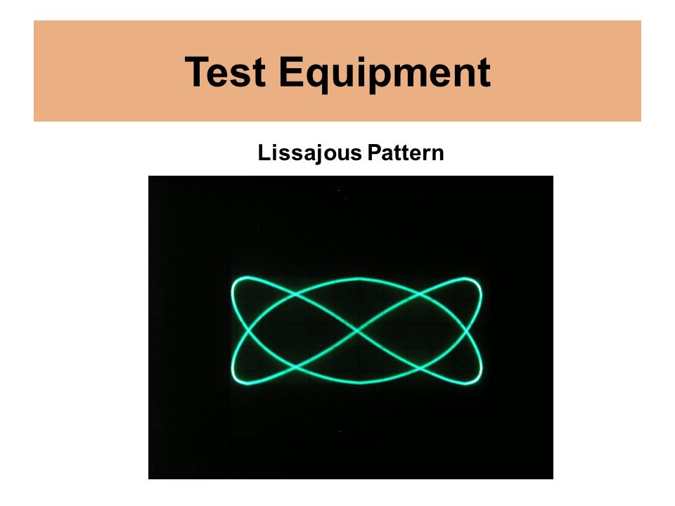 Test Equipment Lissajous Pattern