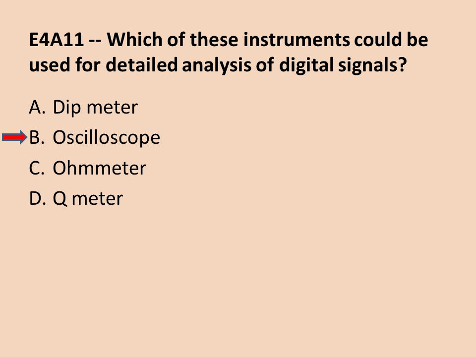 E4A11 -- Which of these instruments could be used for detailed analysis of digital signals