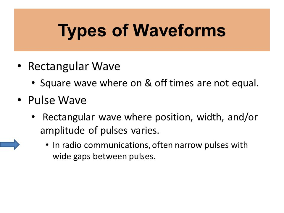 Types of Waveforms Rectangular Wave Pulse Wave