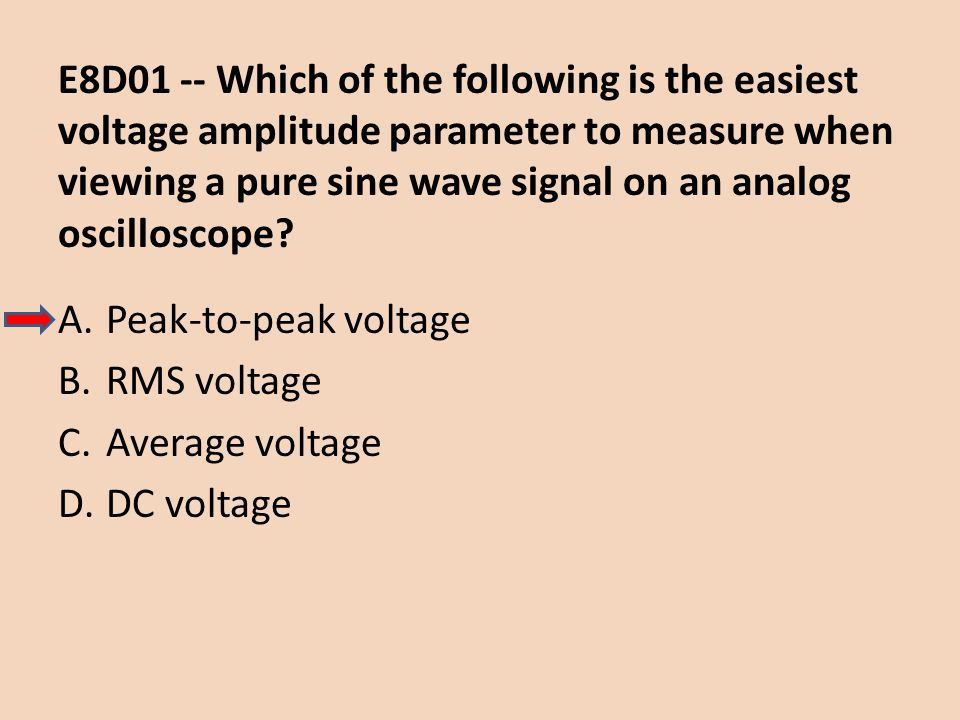 E8D01 -- Which of the following is the easiest voltage amplitude parameter to measure when viewing a pure sine wave signal on an analog oscilloscope