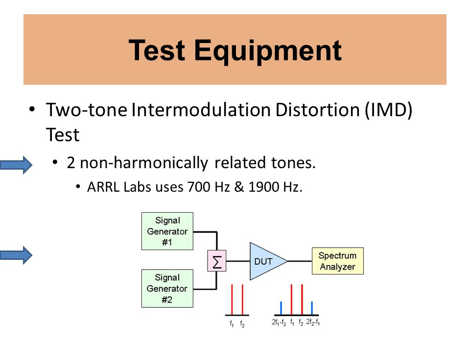 Test Equipment Two-tone Intermodulation Distortion (IMD) Test