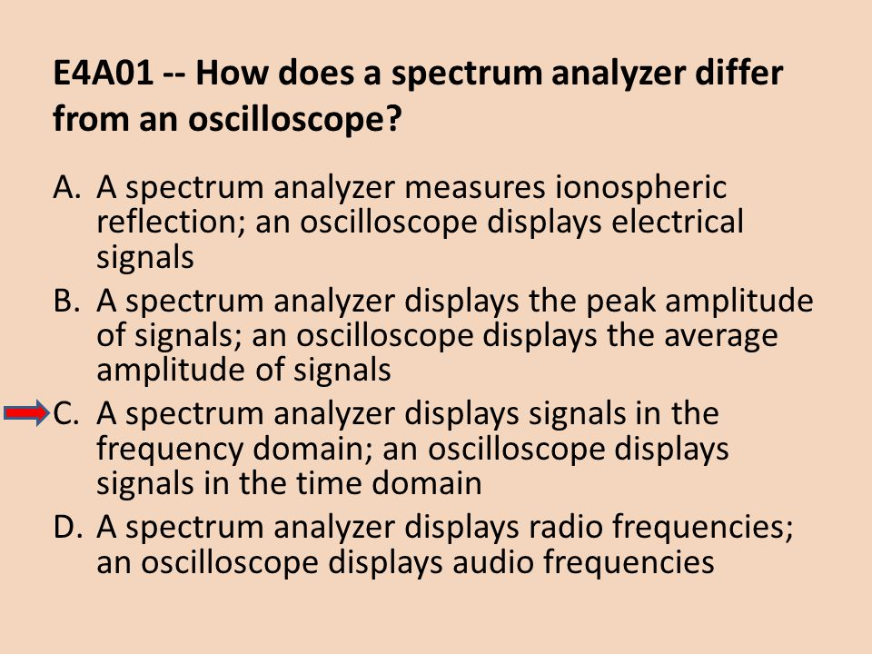 E4A01 -- How does a spectrum analyzer differ from an oscilloscope
