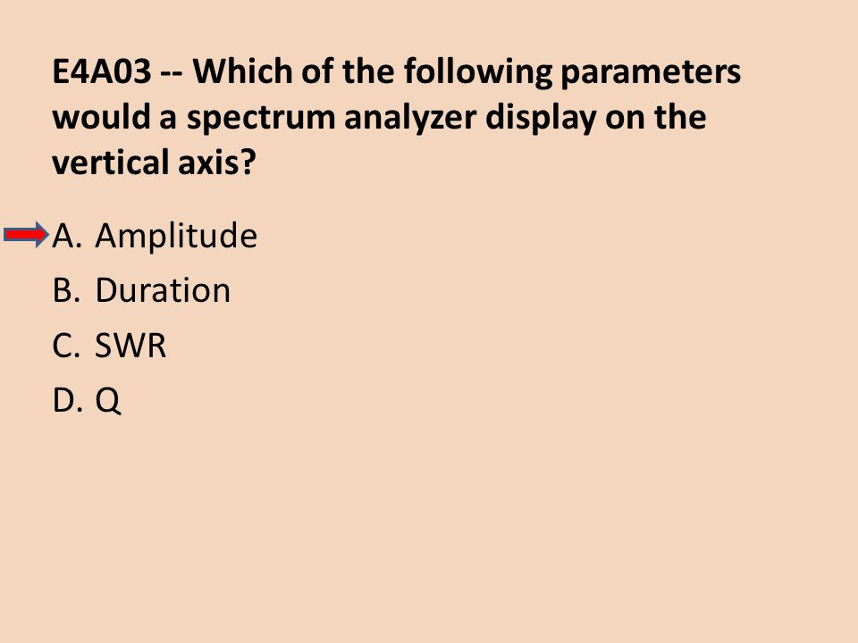 E4A03 -- Which of the following parameters would a spectrum analyzer display on the vertical axis