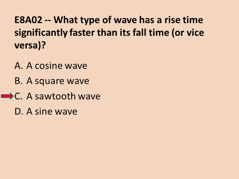 E8A02 -- What type of wave has a rise time significantly faster than its fall time (or vice versa)