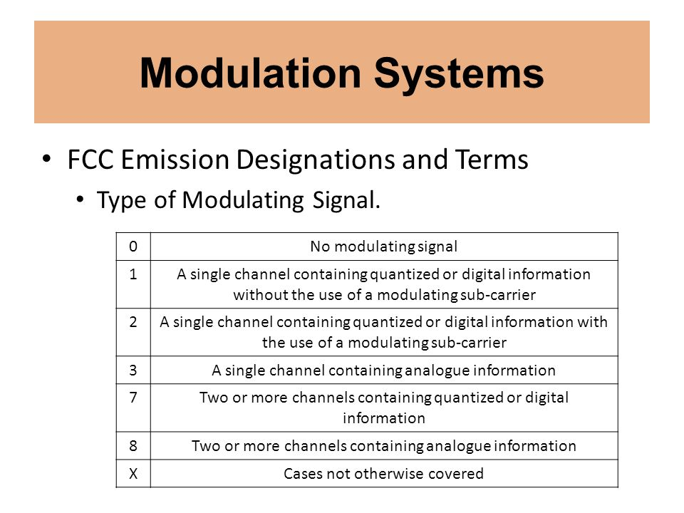 Modulation Systems FCC Emission Designations and Terms