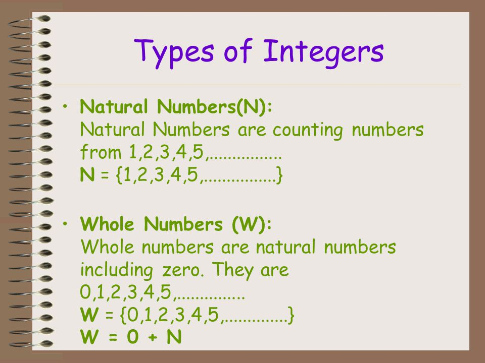 Types of Integers Natural Numbers(N): Natural Numbers are counting numbers from 1,2,3,4,5,................ N = {1,2,3,4,5,................}