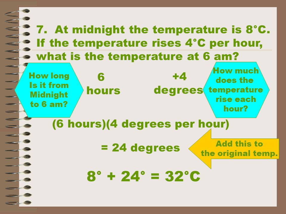 7. At midnight the temperature is 8°C