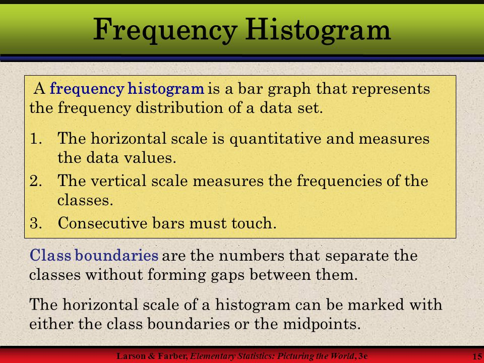 Frequency Histogram A frequency histogram is a bar graph that represents the frequency distribution of a data set.