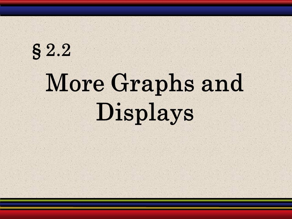 More Graphs and Displays