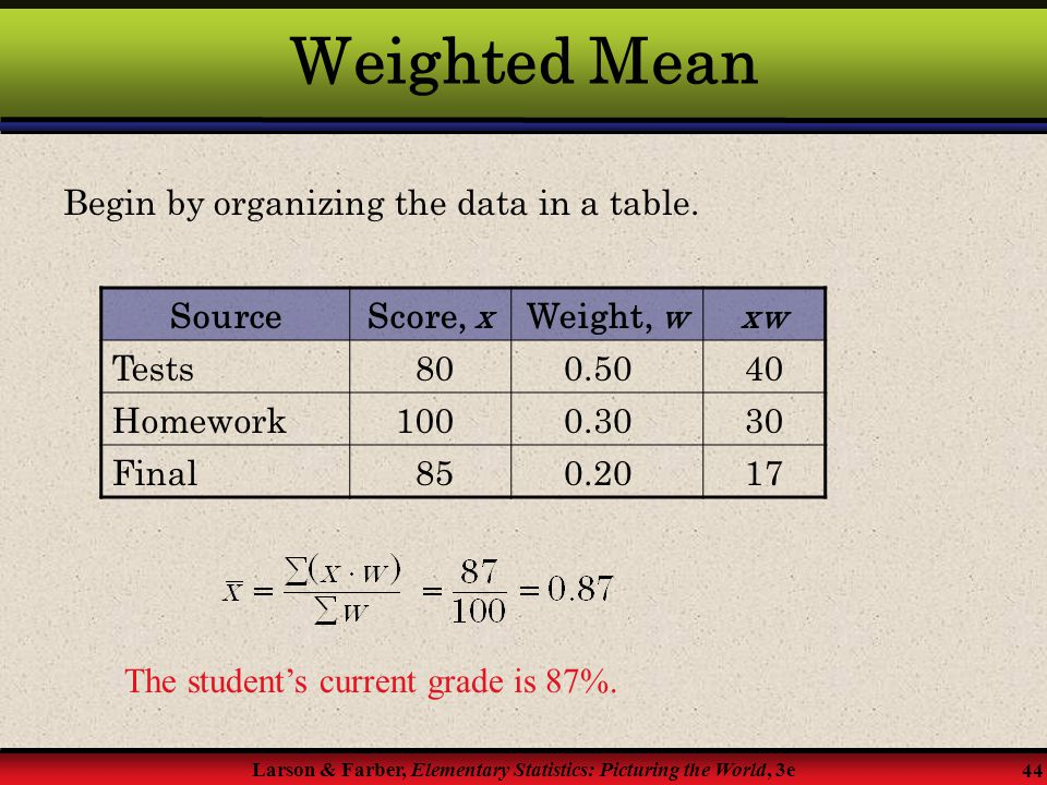 Weighted Mean Begin by organizing the data in a table. Source Score, x
