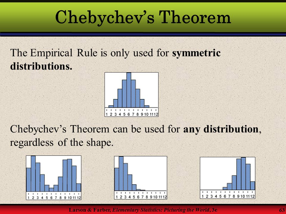 Chebychev's Theorem The Empirical Rule is only used for symmetric distributions.