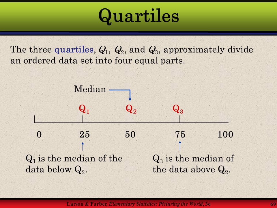 Quartiles The three quartiles, Q1, Q2, and Q3, approximately divide an ordered data set into four equal parts.