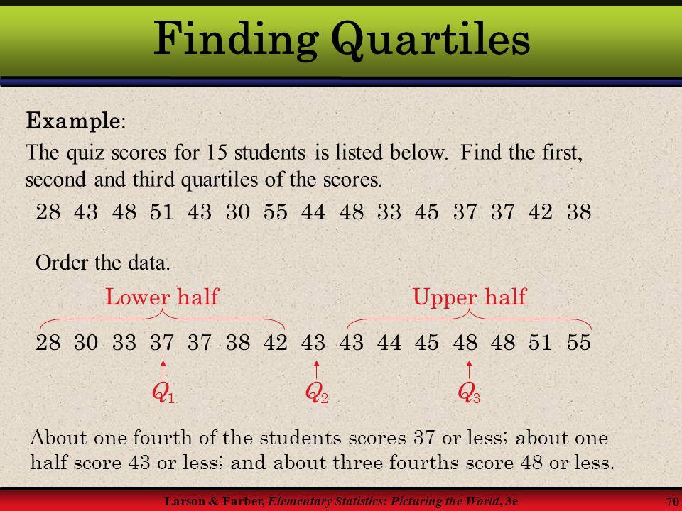 Finding Quartiles Example: