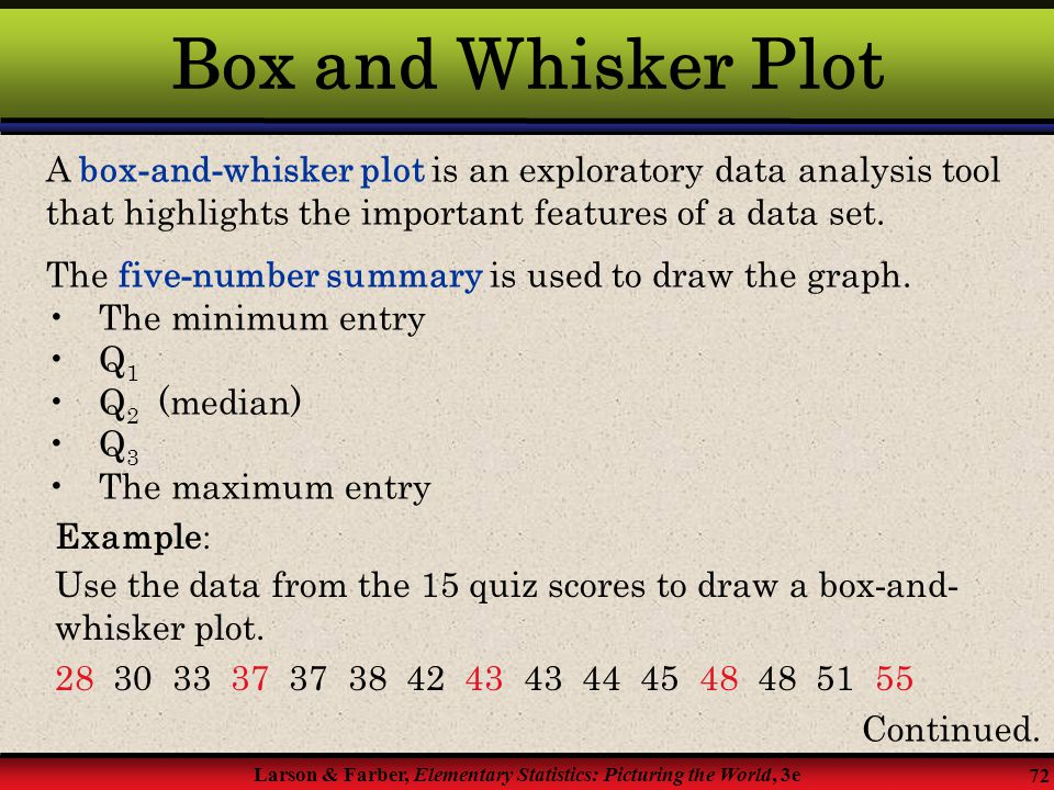 Box and Whisker Plot A box-and-whisker plot is an exploratory data analysis tool that highlights the important features of a data set.