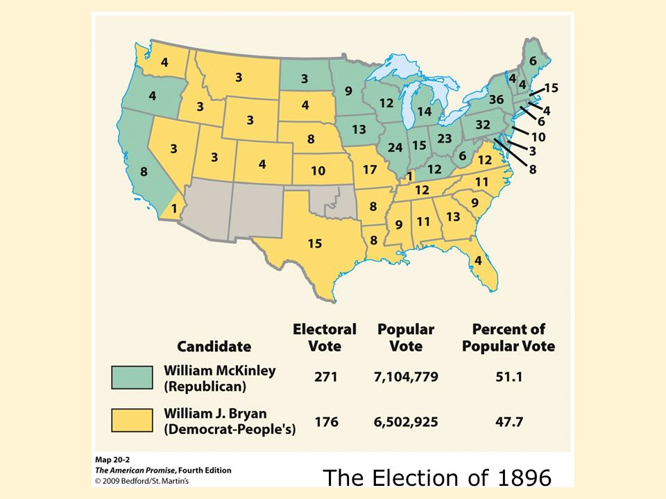 The Election of 1896