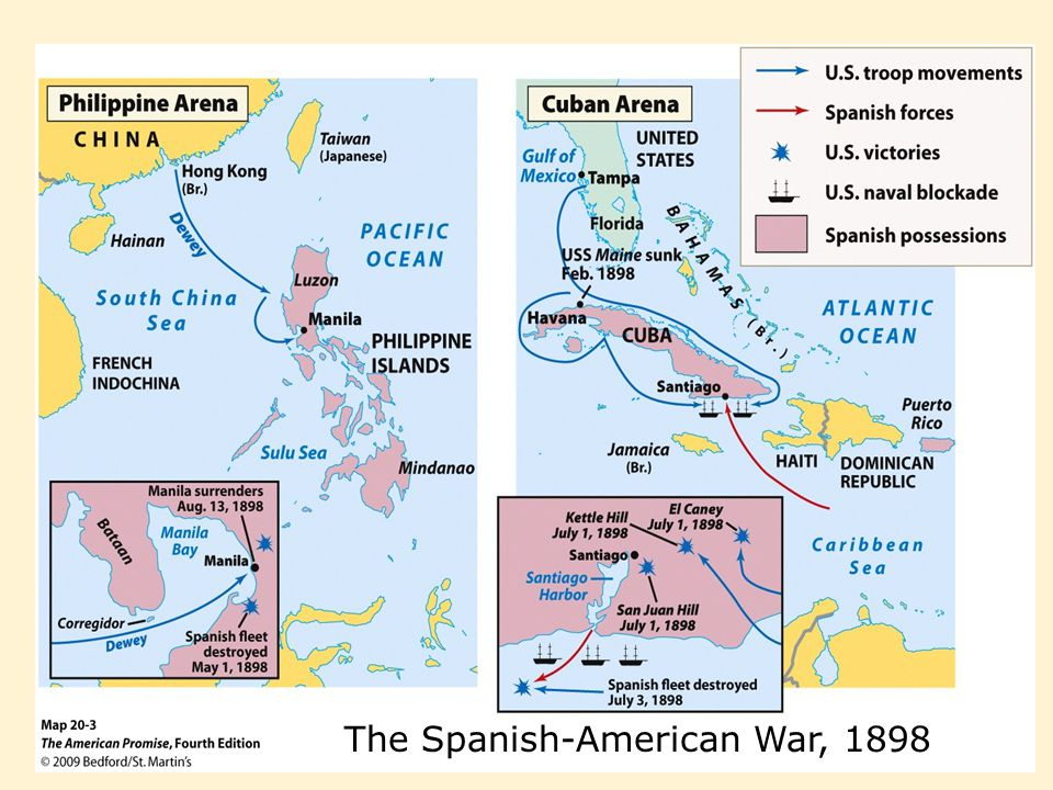 The Spanish-American War, 1898