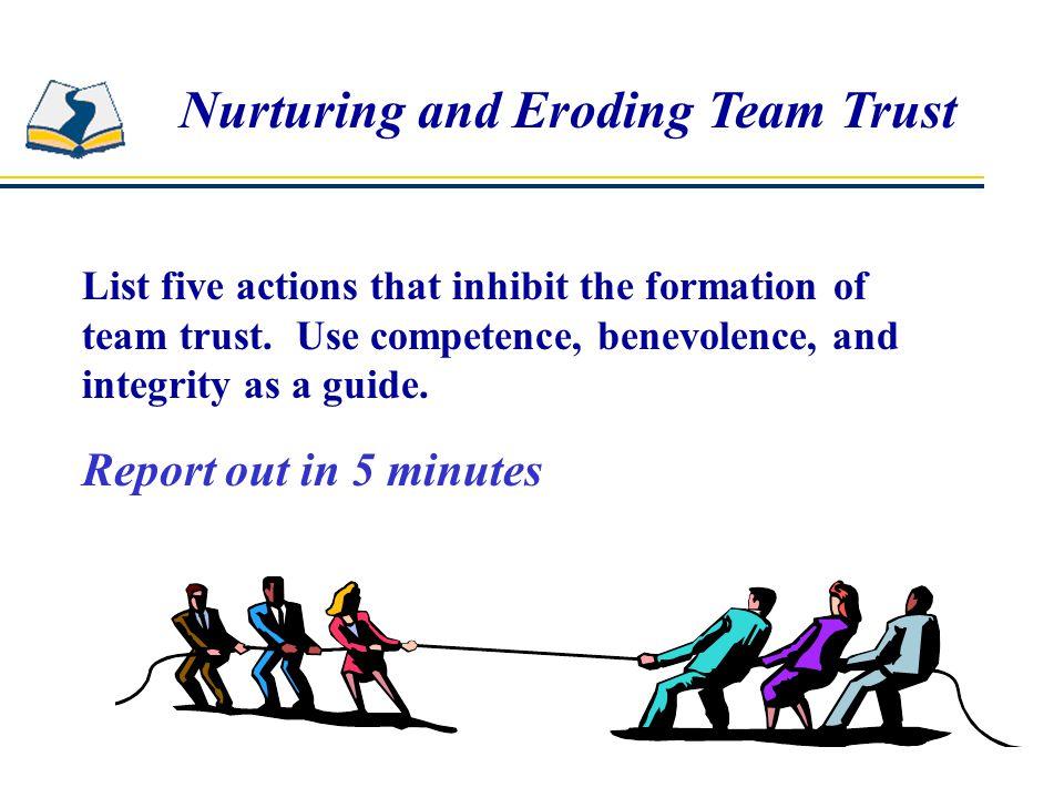 Nurturing and Eroding Team Trust