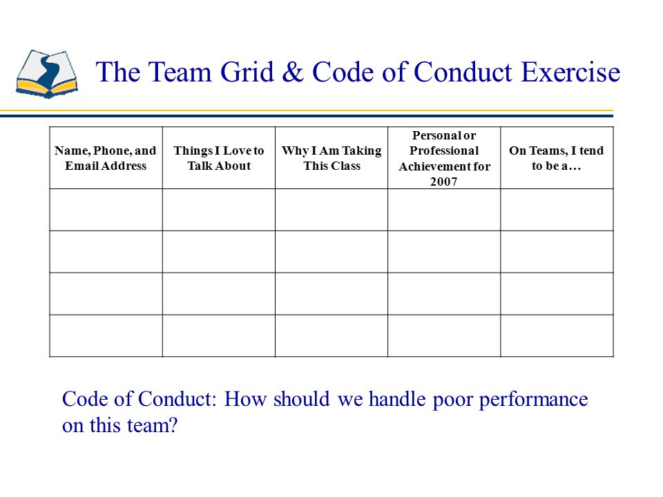 The Team Grid & Code of Conduct Exercise