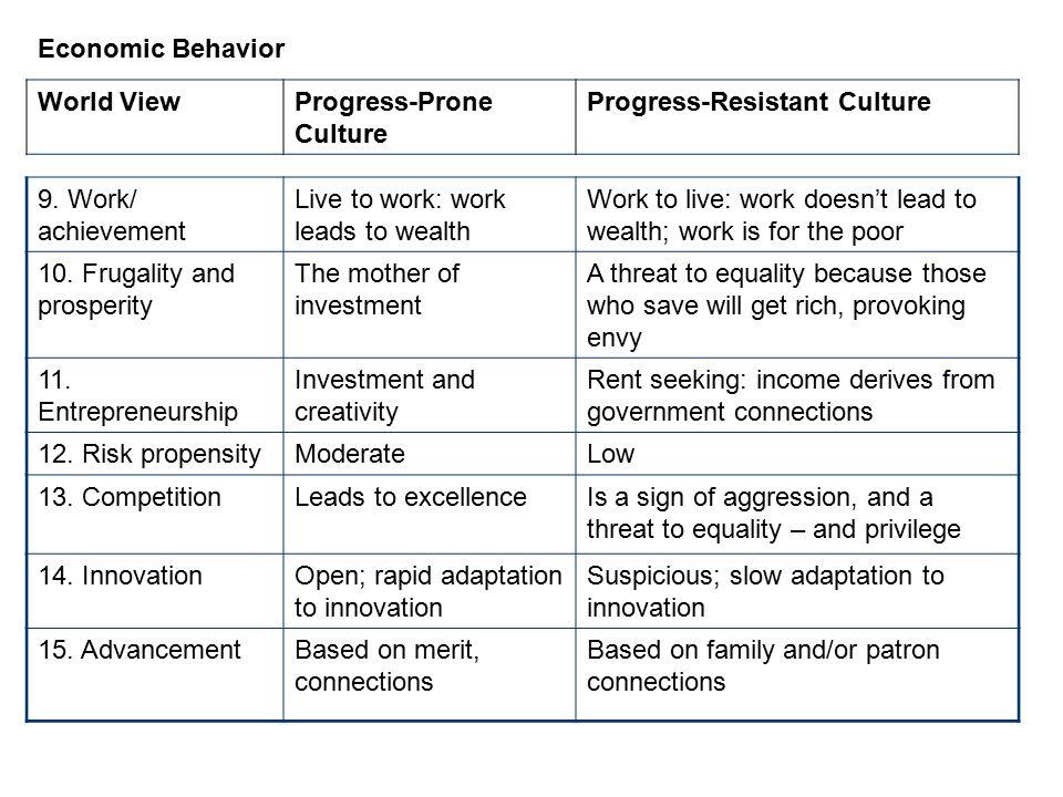 Economic Behavior World View. Progress-Prone Culture. Progress-Resistant Culture. 9. Work/ achievement.