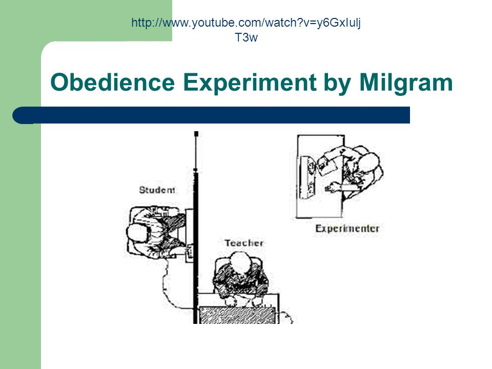 Obedience Experiment by Milgram