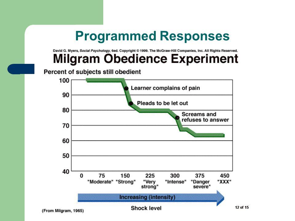 Programmed Responses