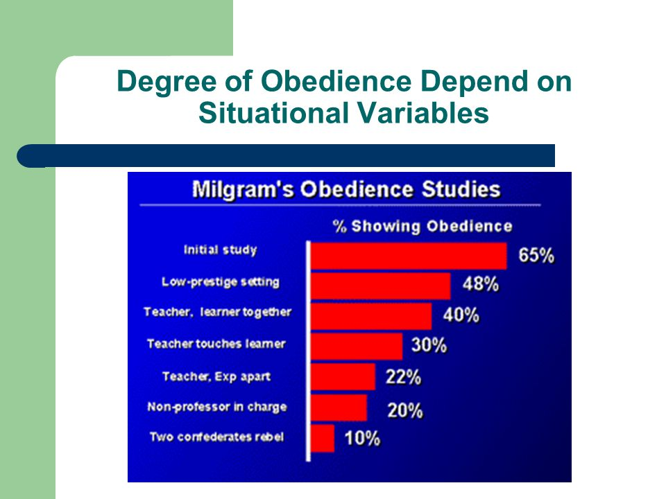Degree of Obedience Depend on Situational Variables