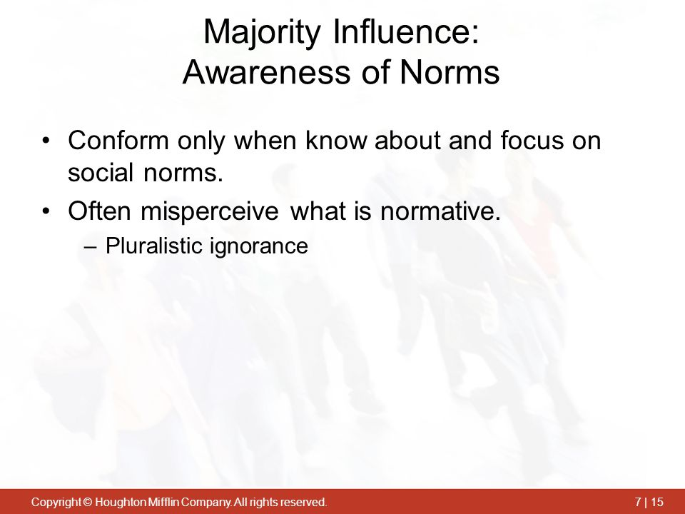 Majority Influence: Awareness of Norms