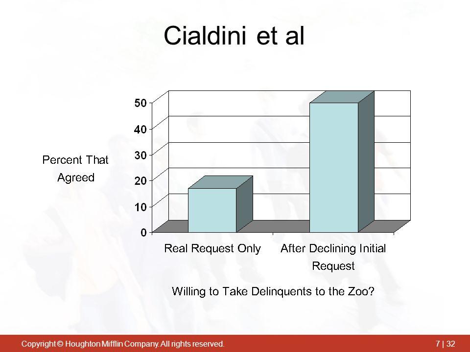 Cialdini et al