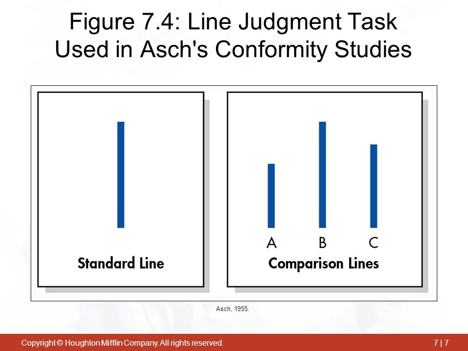 Figure 7.4: Line Judgment Task Used in Asch s Conformity Studies