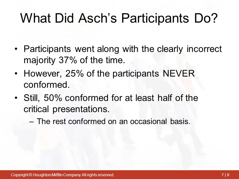 What Did Asch's Participants Do