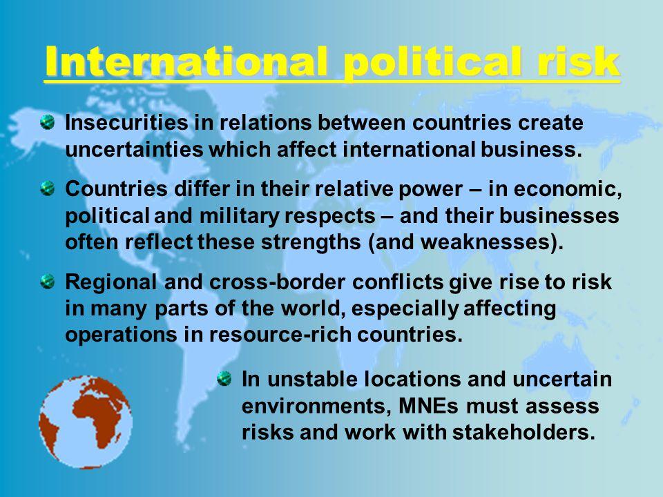 International political risk