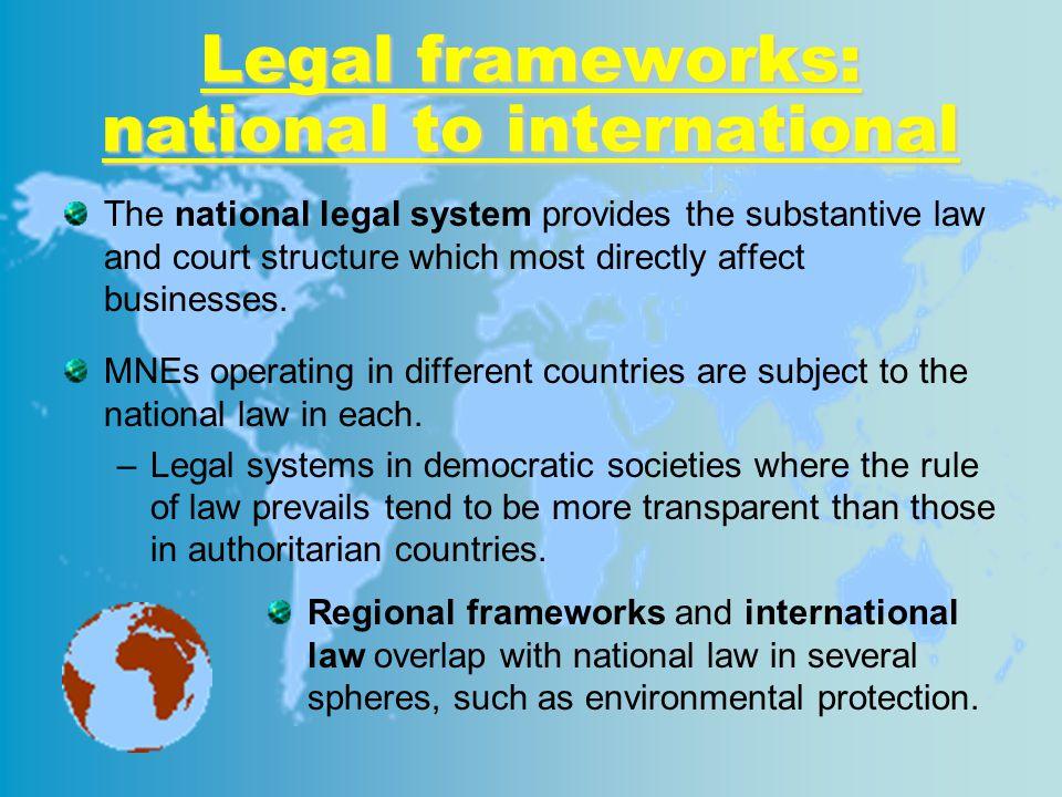 Legal frameworks: national to international