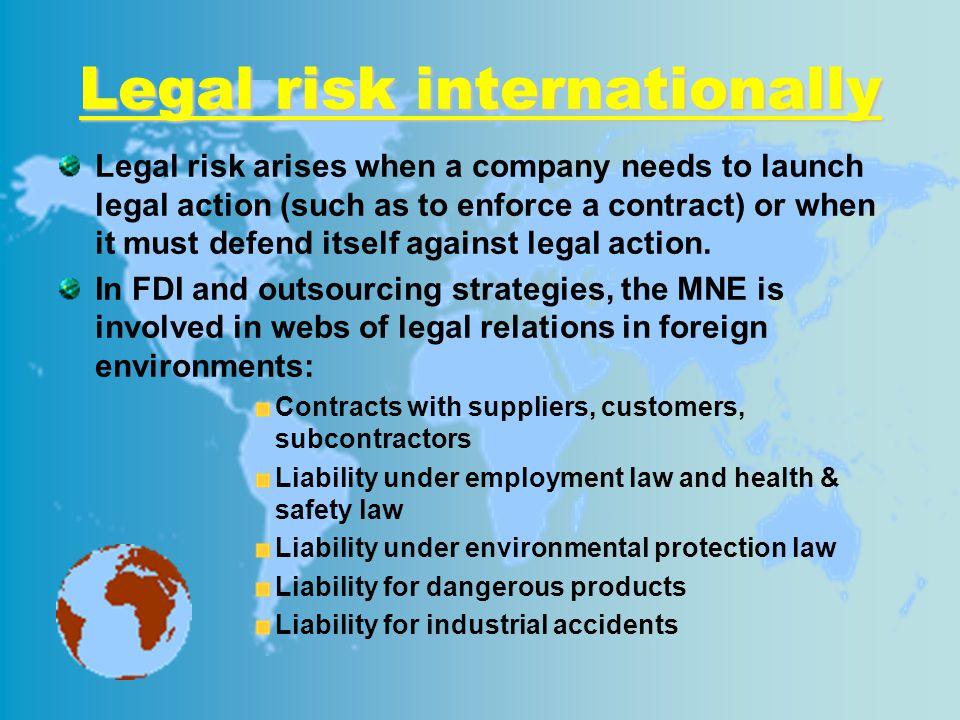 Legal risk internationally