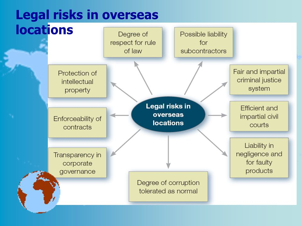 Legal risks in overseas locations