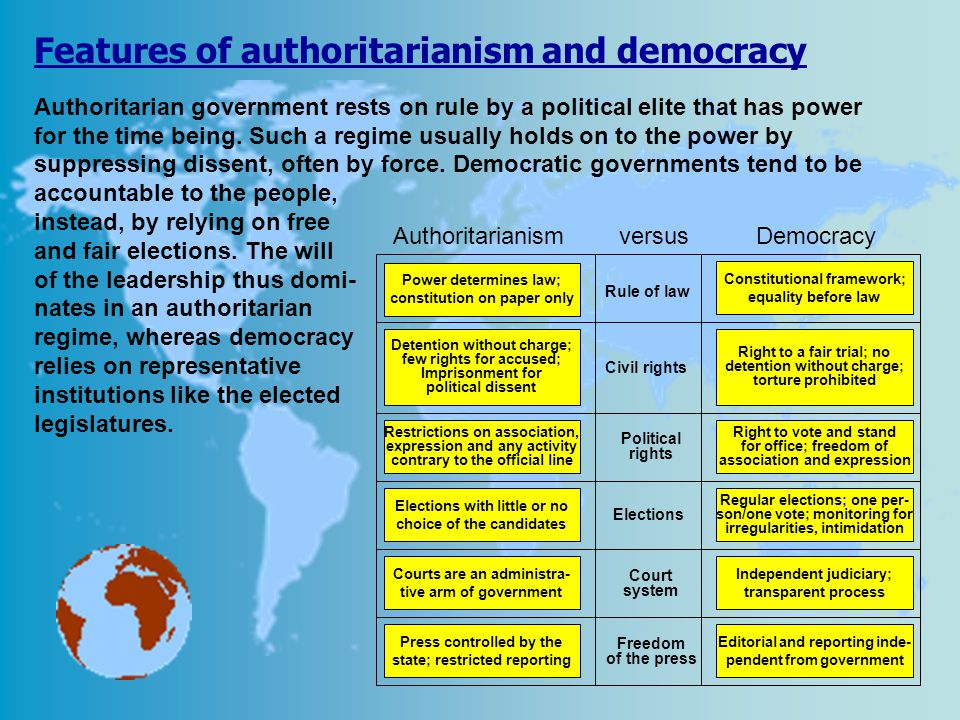 Features of authoritarianism and democracy