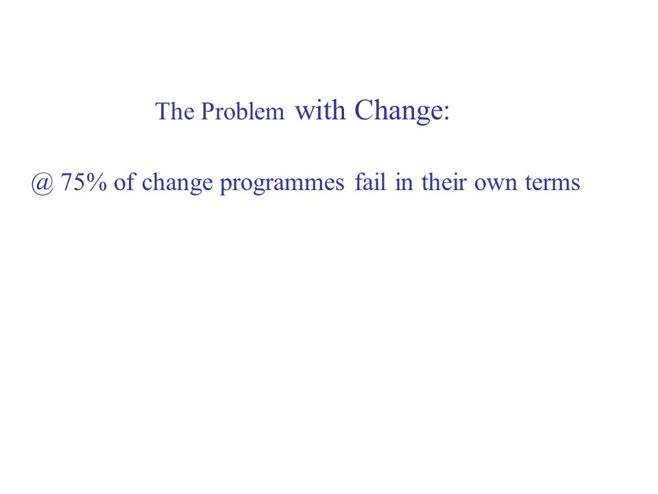 @ 75% of change programmes fail in their own terms