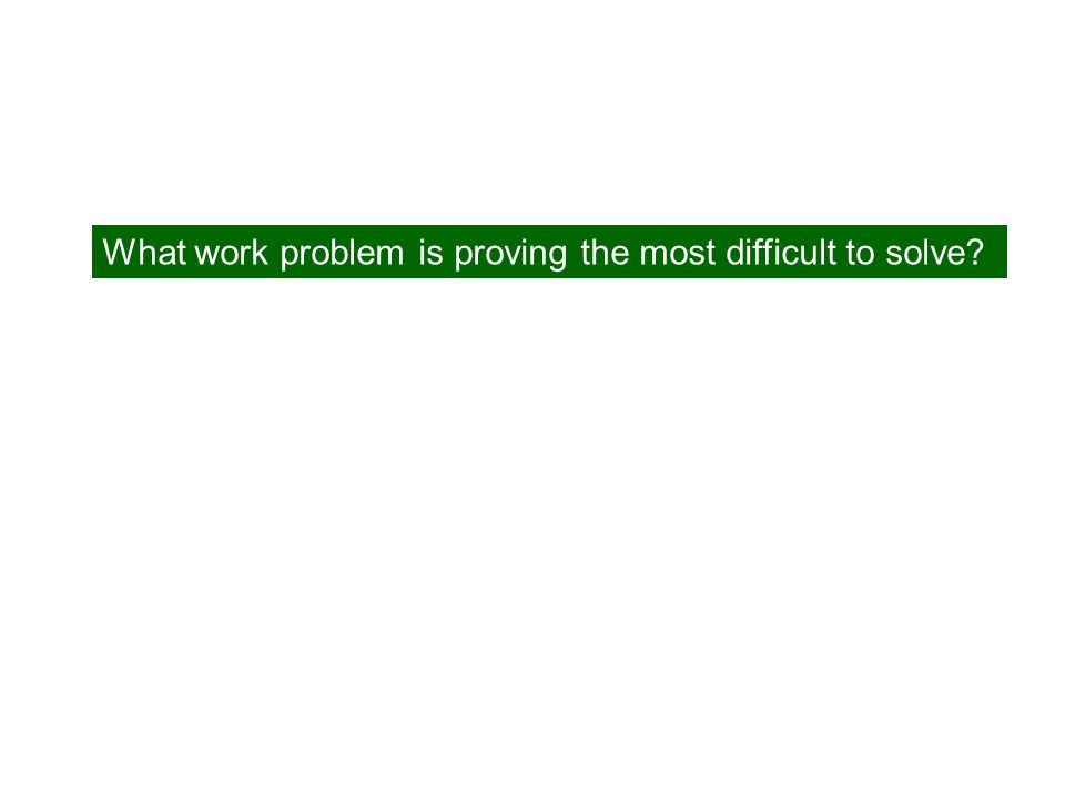 What work problem is proving the most difficult to solve