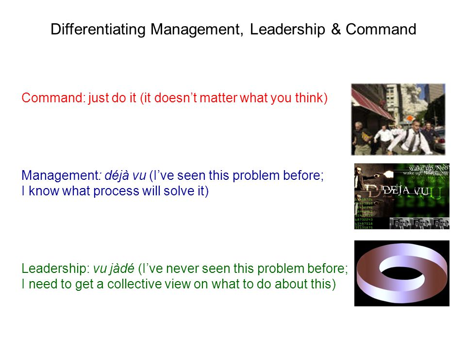 Differentiating Management, Leadership & Command