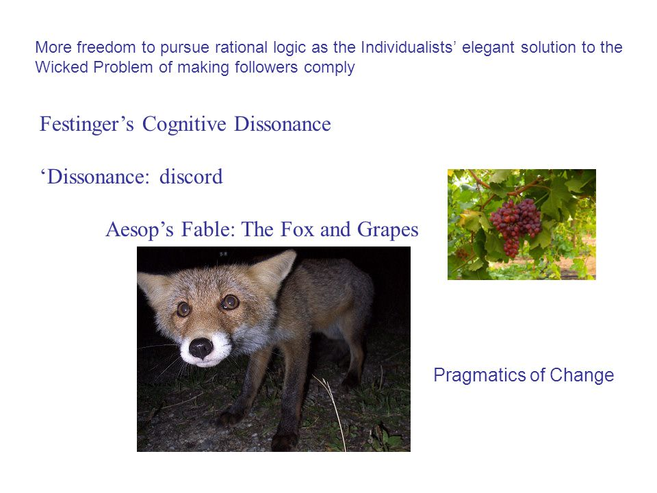 Festinger's Cognitive Dissonance 'Dissonance: discord