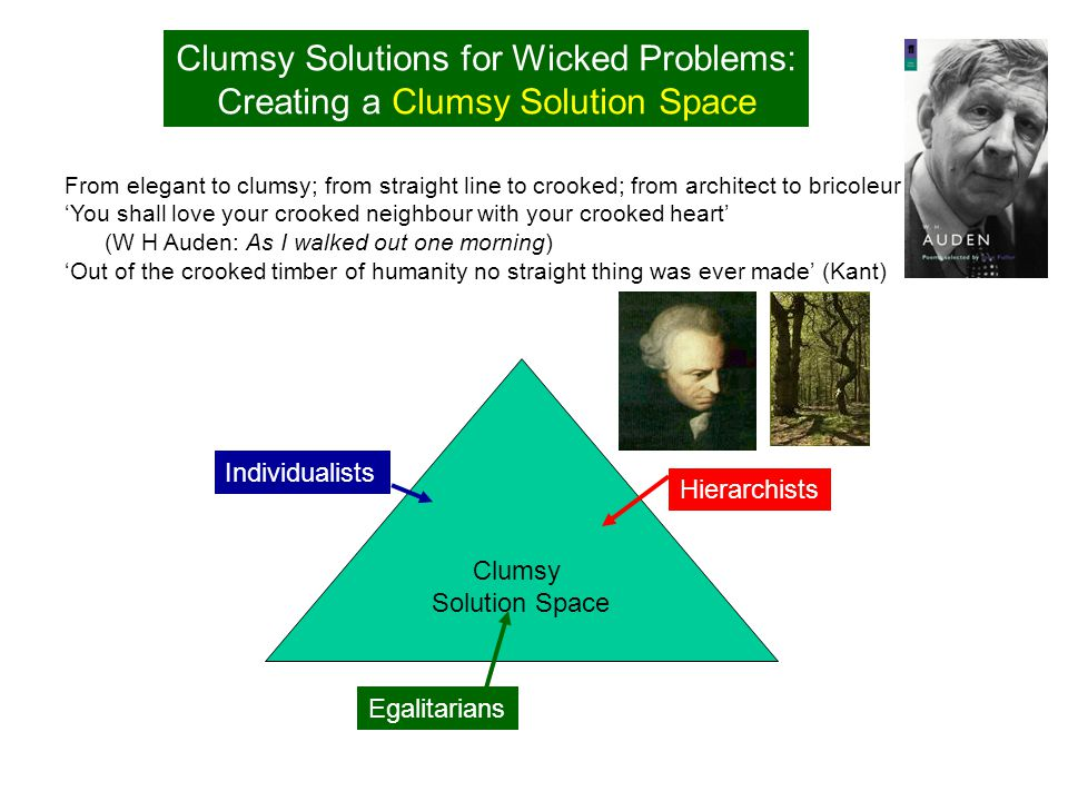 Clumsy Solutions for Wicked Problems: Creating a Clumsy Solution Space