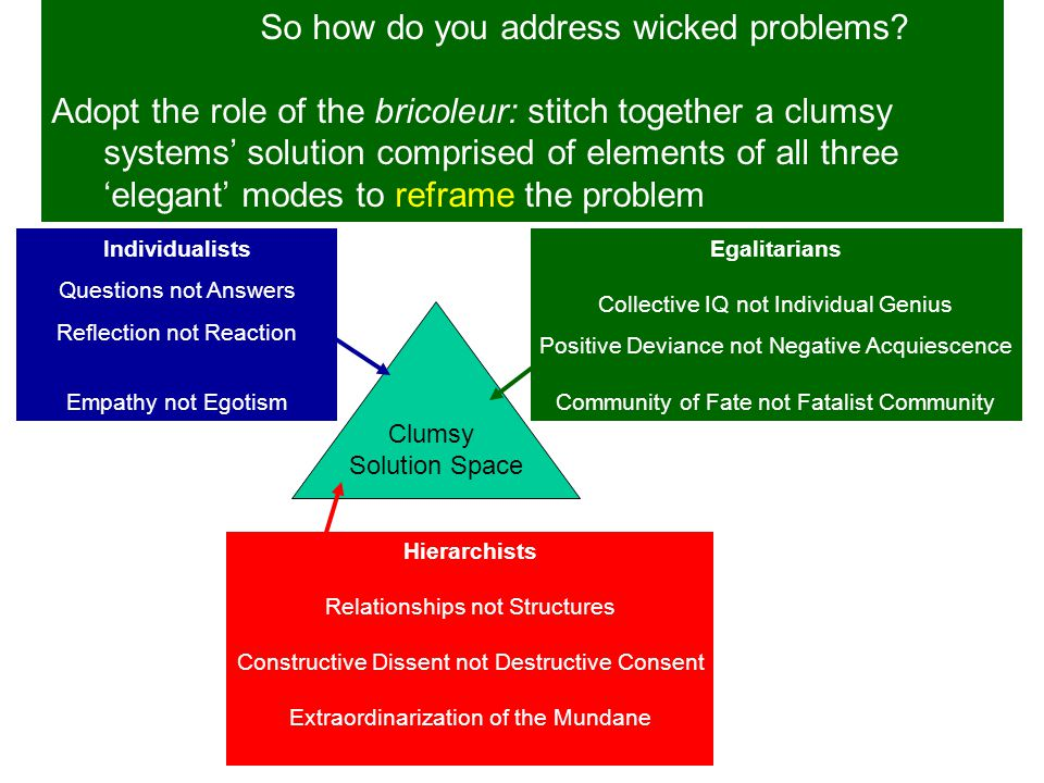 So how do you address wicked problems