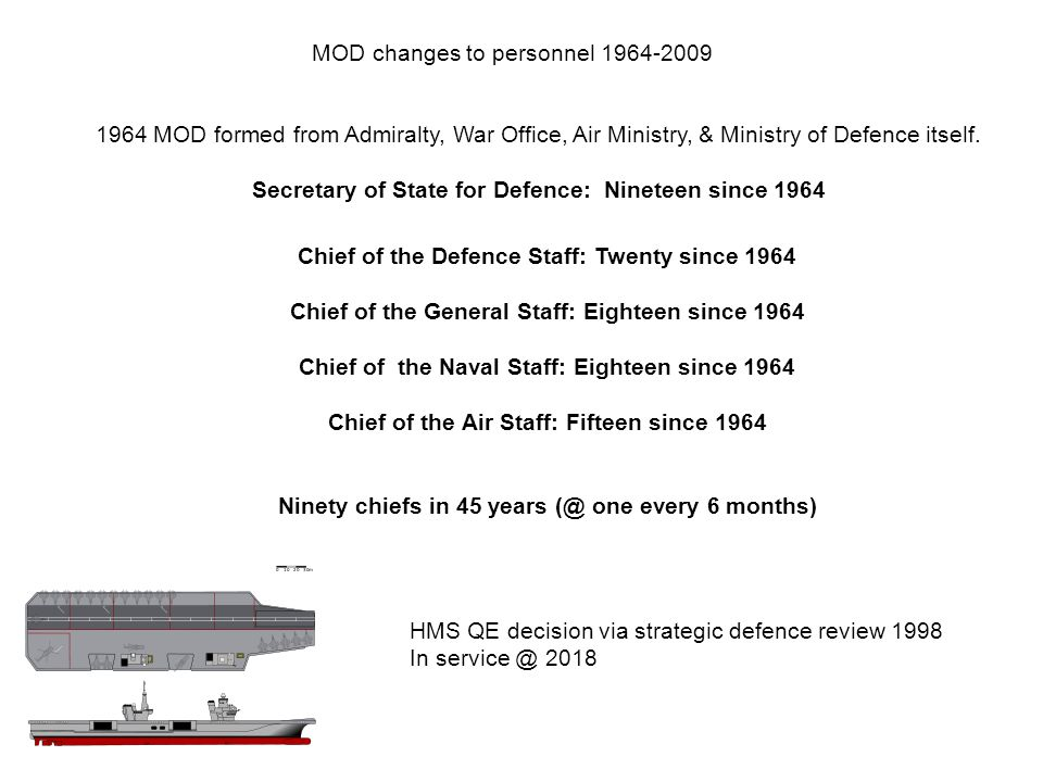 MOD changes to personnel 1964-2009