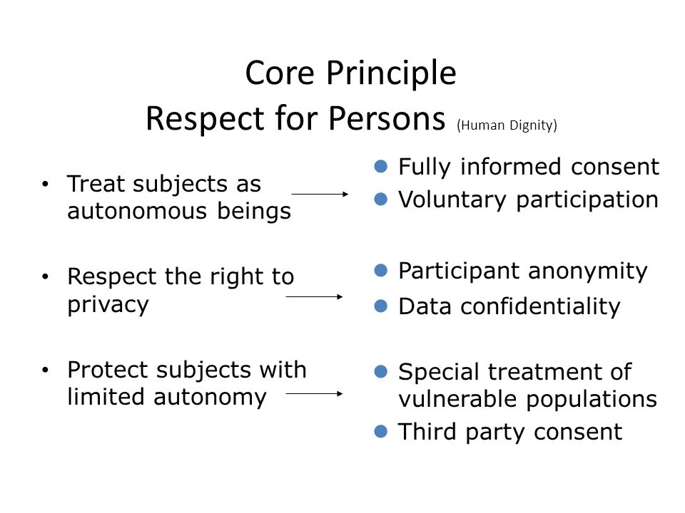 Core Principle Respect for Persons (Human Dignity)