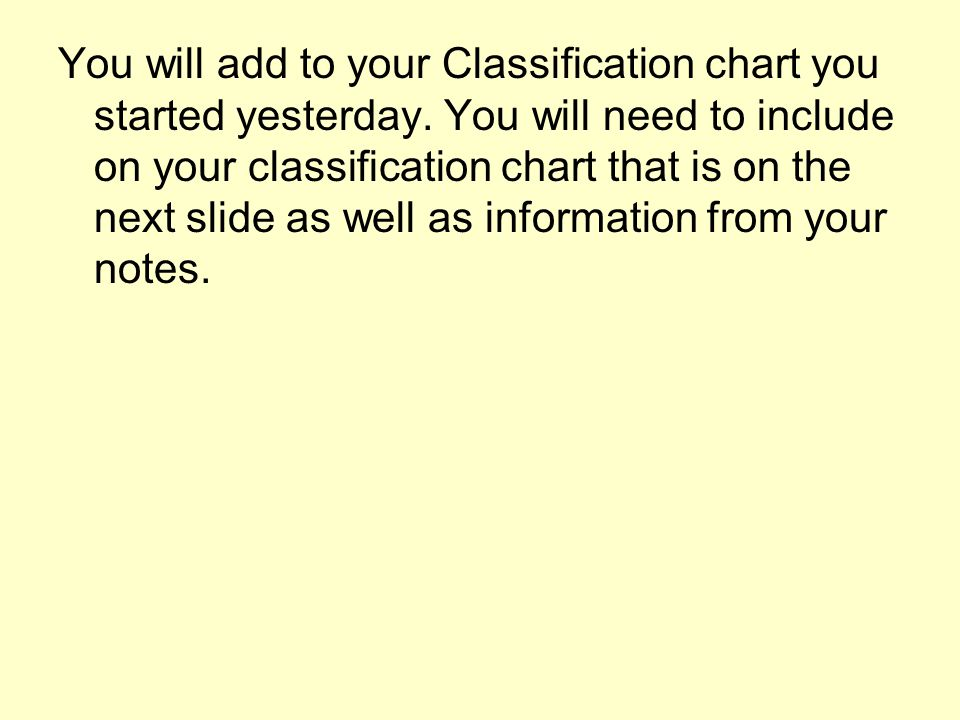 You will add to your Classification chart you started yesterday