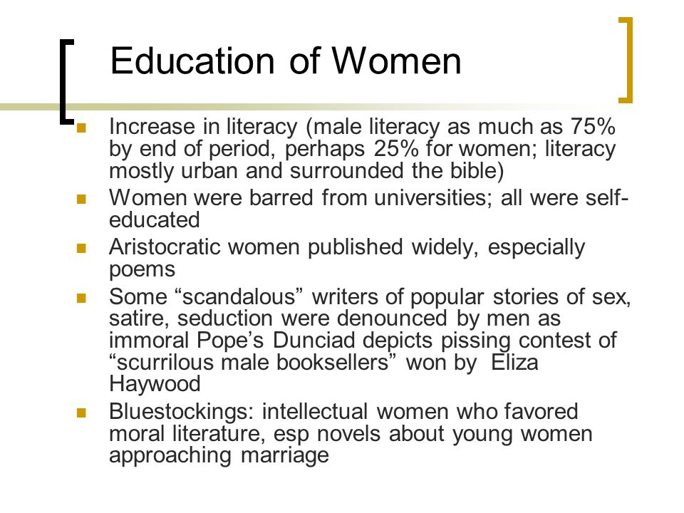 Education of Women