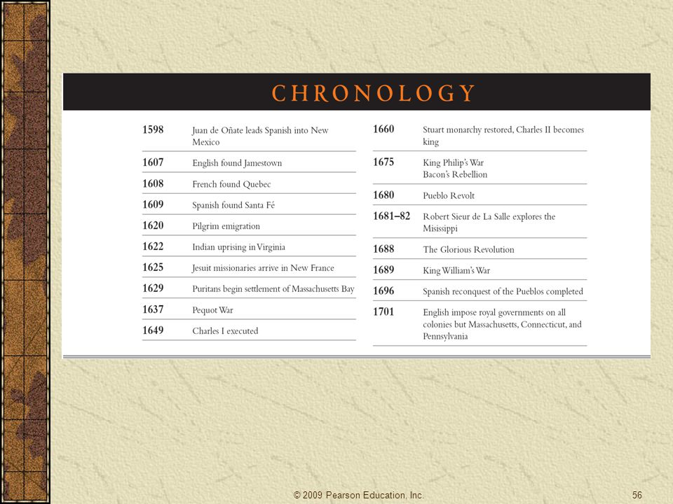Refer to Chronology. © 2009 Pearson Education, Inc.