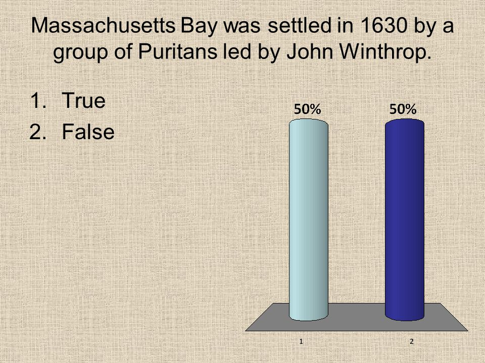 Massachusetts Bay was settled in 1630 by a group of Puritans led by John Winthrop.